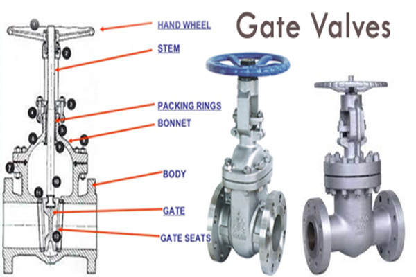 A216 WCB Industrial Gate Valve 900LBS 8 Inch